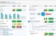 70 HR Metrics With Examples (Build your own HR Dashboard )